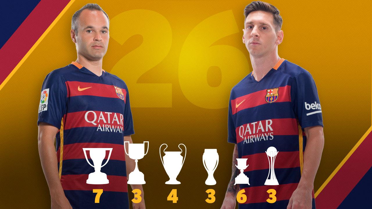 Iniesta và Messi cùng sở hữu 26 danh hiệu cấp CLB với Barca