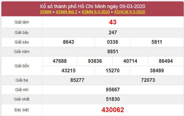 Dự đoán kết quả XSHCM 14/3/2020 (Thứ bảy - 14/3/2020)