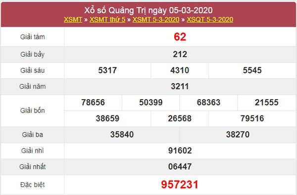 Soi cầu xổ số Quảng Trị 12/3/2020 - KQXSQT hôm nay