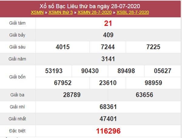 Thống kê XSBL 4/8/2020 chốt KQXS Bạc Liêu thứ 3