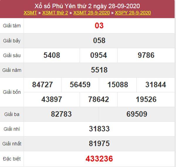 Nhận định KQXS Phú Yên 5/10/2020 chốt XSPY thứ 2