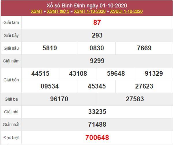 Soi cầu KQXS Bình Định 8/10/2020 thứ 5 chính xác nhất
