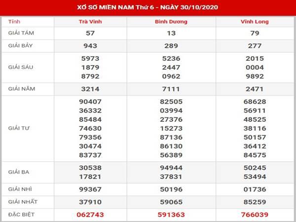 Soi cầu số đẹp kết quả XSMN thứ 6 ngày 6-11-2020