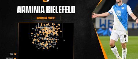 Bundesliga lượt trận thứ 34: Trận chiến trụ hạng ngày cuối cùng đầy kịch tính