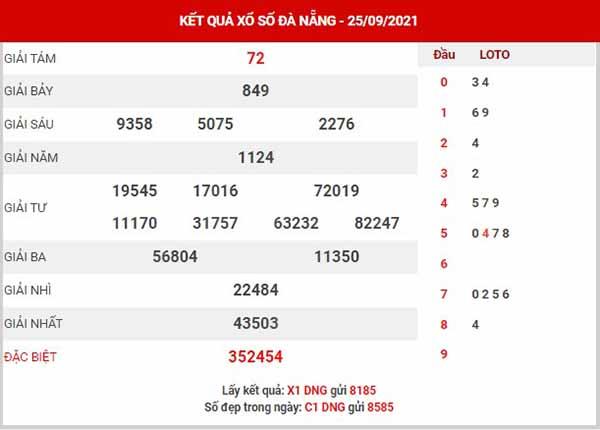 Dự đoán XSDNG ngày 29/9/2021
